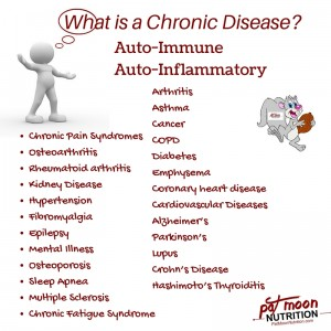 Chronic-Disease-immune-inflammation-nutrition-patmoon-NeoLife
